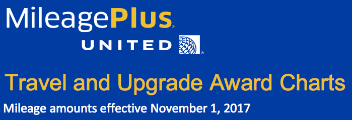United Devaluation - New Award Chart