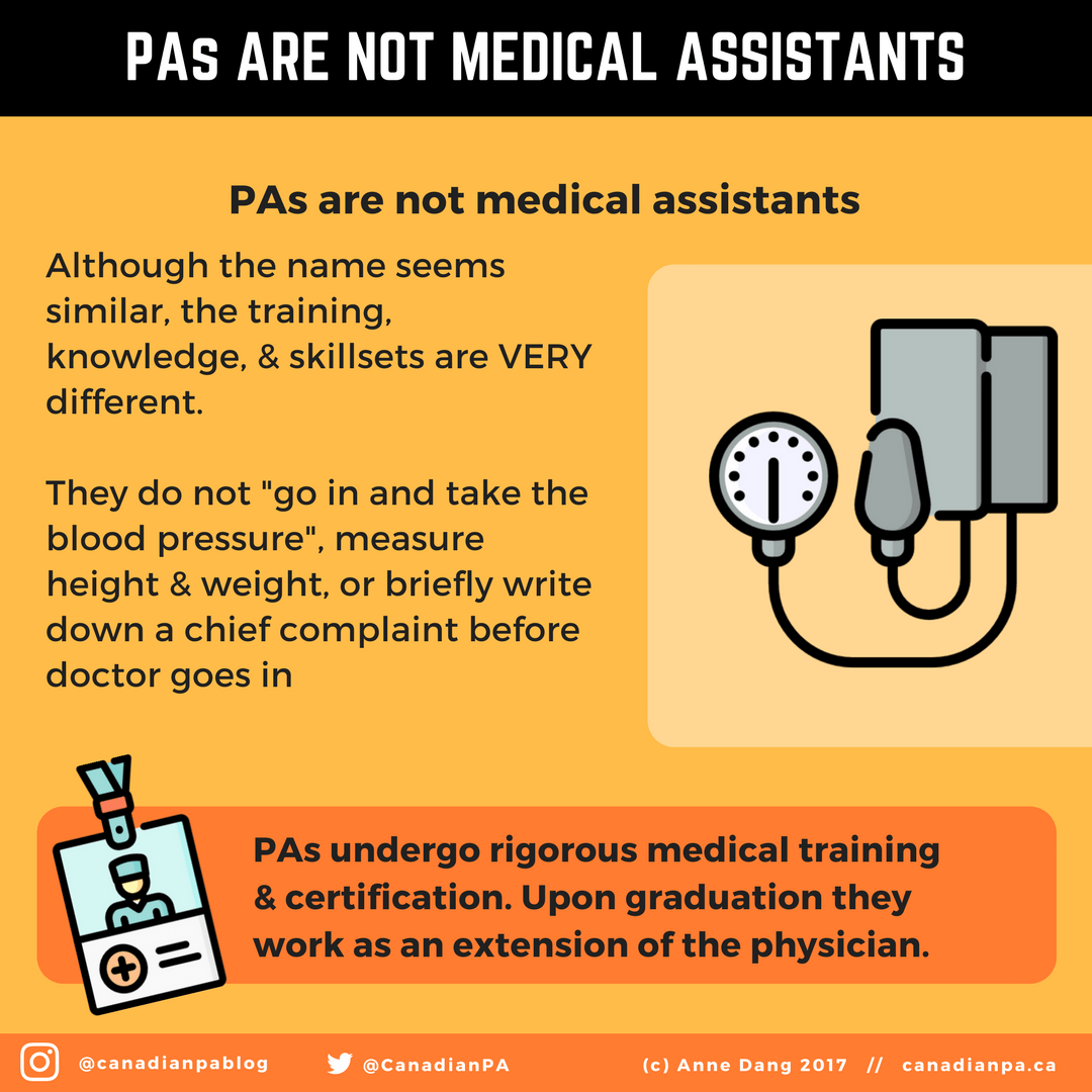 What is a Physician Assistant? - Canadian PA