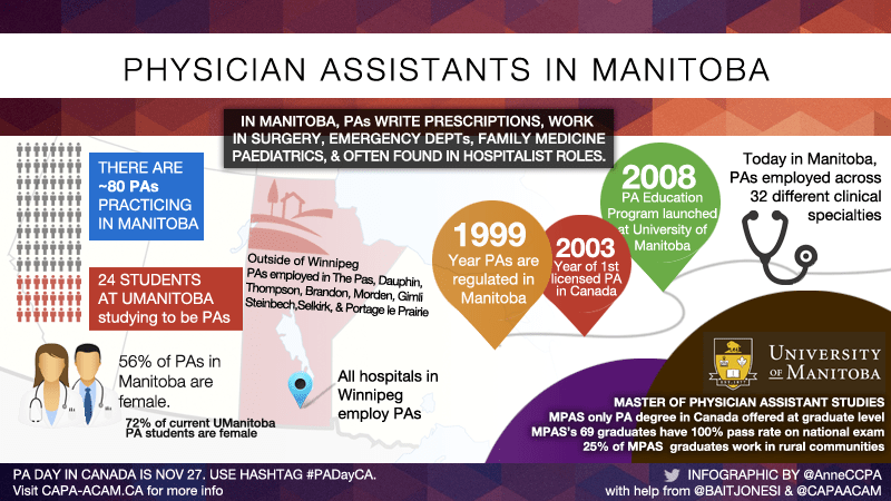 Physician Assistants in Manitoba Infographic