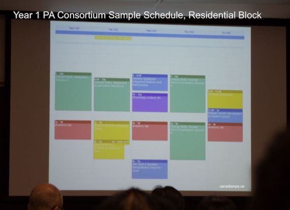 Residential Block schedule PA Consortium Physician Assistant Year 1 University of Toronto