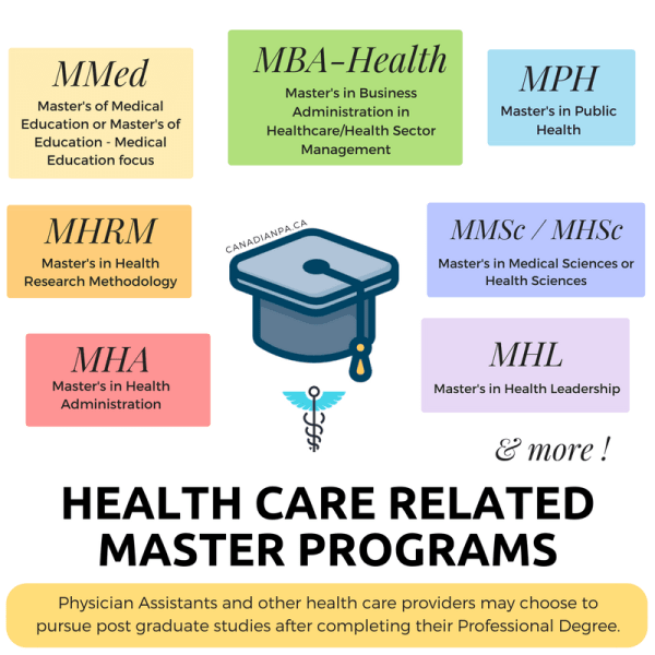Masters for Physician Assistants