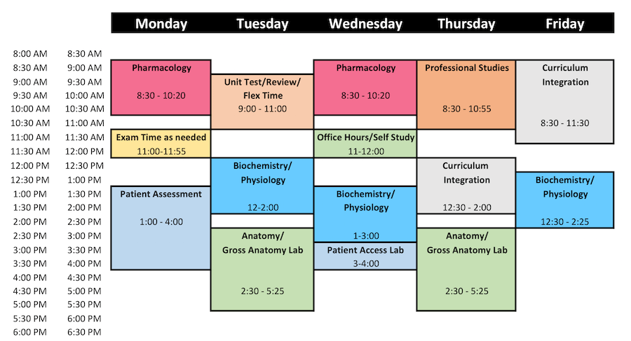 University of Manitoba Physician Assistant Program 1st Year PA Student Schedule