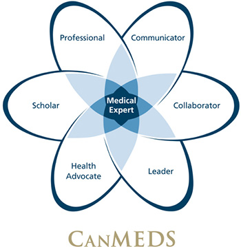 CanMeds Physicians Canada