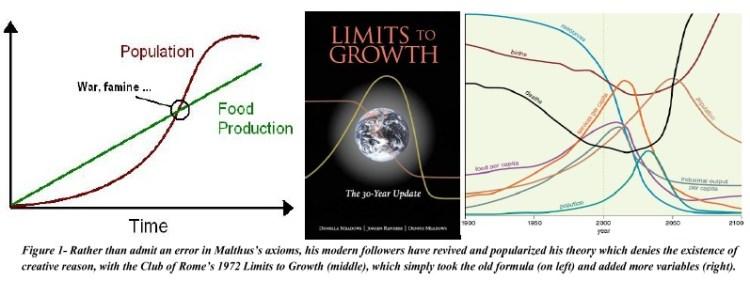 04_02_Growth curves evil