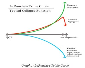 9-a- triple curve b