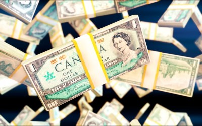 Introduction to Canadian Preferred Shares