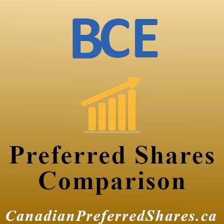 Rank BCE Inc. Preferreds - canadianpreferredshares.ca