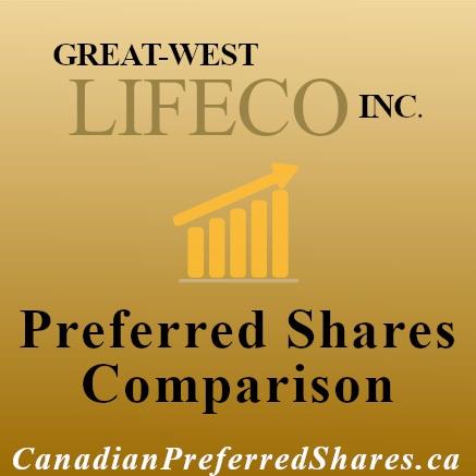 Rank Great-West Lifeco Preferreds - canadianpreferredshares.ca