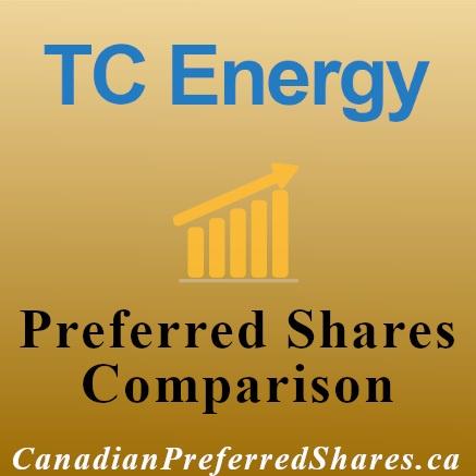 Rank TC Energy Preferreds - www.canadianpreferredshares.ca
