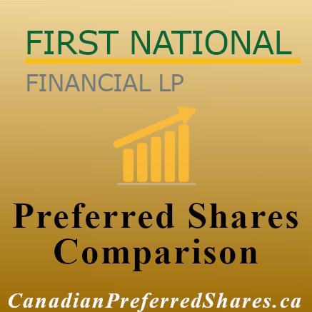Rank First National Financial Corp Preferreds https://canadianpreferredshares.ca