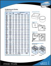 Undermount Sink List