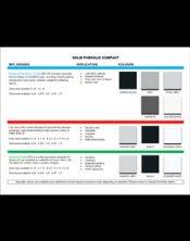 Phenolic Lab Countertops Colour and SPC Grade Chart