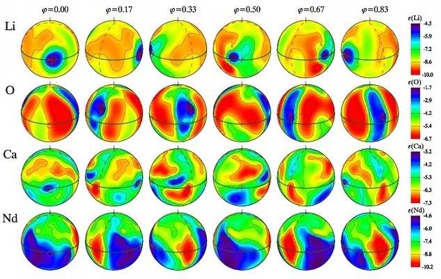 Distribución de elementos químicos en la superficie de una estrella rápidamente oscilante