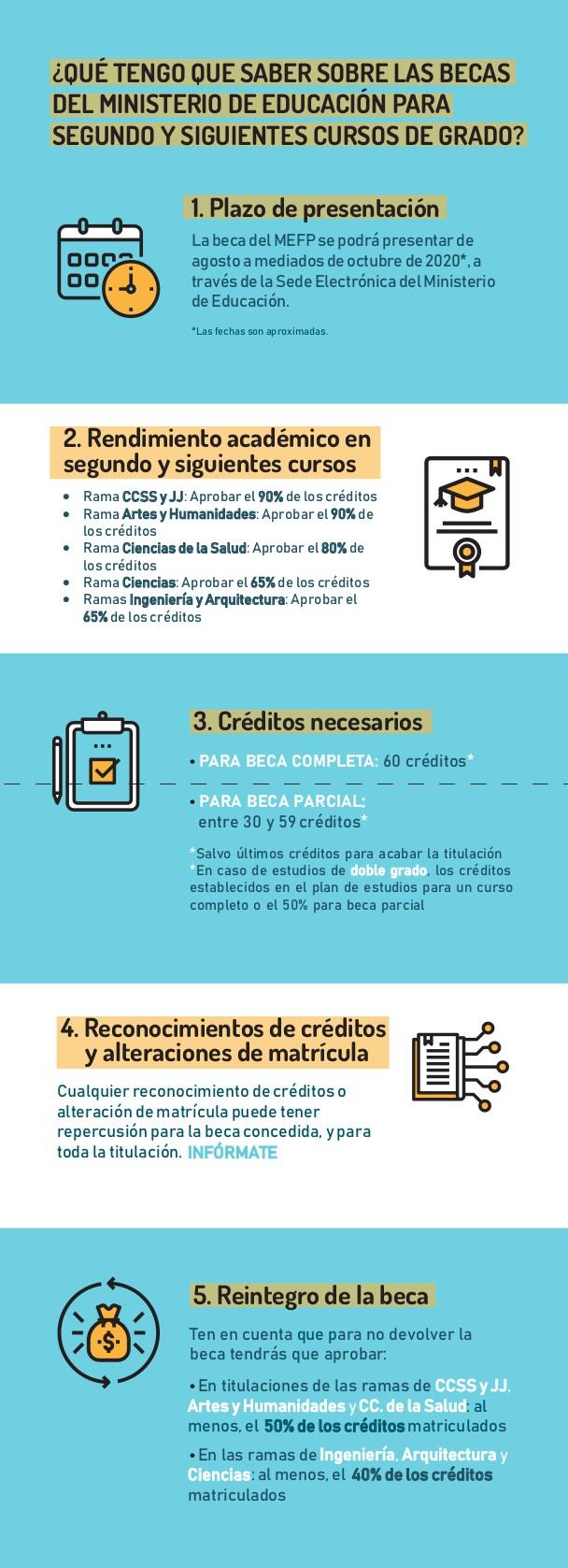 info2b