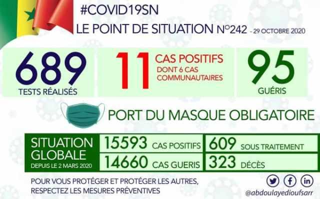 Point-de-situation-242-Covid-19-ministere-de-la-Sante-et-de-l-Action-sociale-Senegal-Canalactu-image