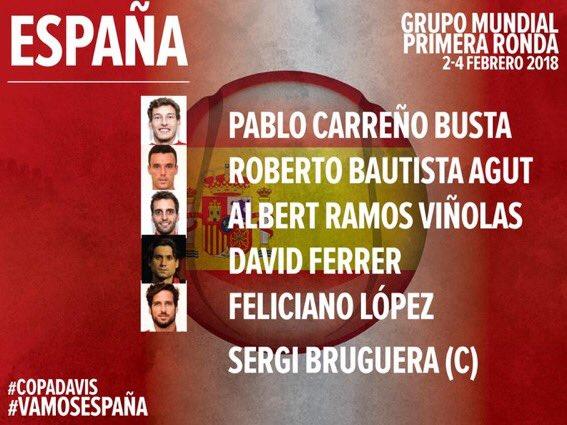 Lista convocados Copa Davis primera eliminatoria España - Gran Bretaña