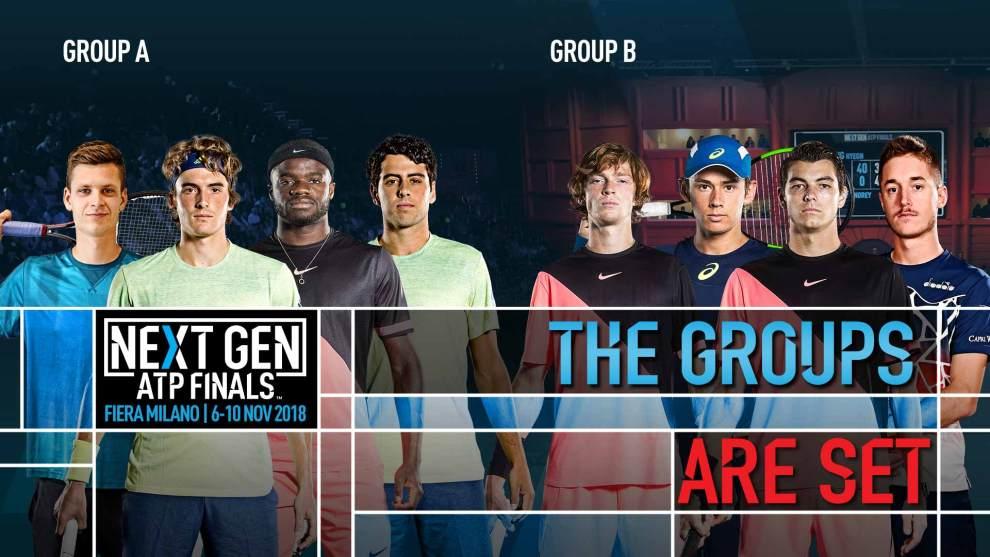 Presentación de los Grupos de Next Gen ATP Finals 2018 | Foto: atpworldtour.com