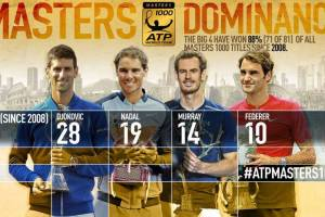 big four ranking atp dominio quince años