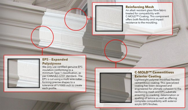 Exterior Moulding By Canamould Canamould Com