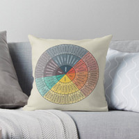 throw pillow covers wish