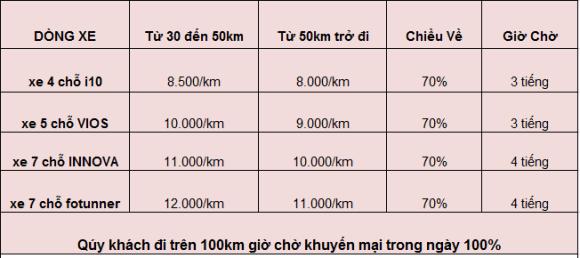 Bảng giá taxi 7 chỗ hà nội giá rẻ Hùng Trang