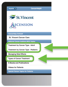 St Vincent's CancerHelp Online home page with 2 nci topics highlighted