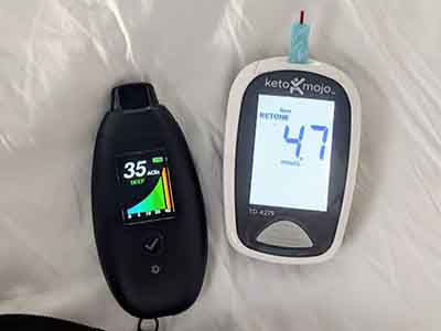 Keto Mojo compared to Biosense shows more than 20% difference between readings.
