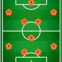 Numeración en el fútbol