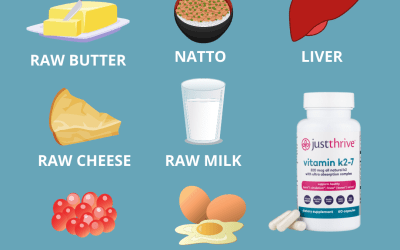 Are you getting enough vitamin K2?