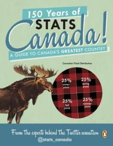 Review: 150 Years of STATS Canada!