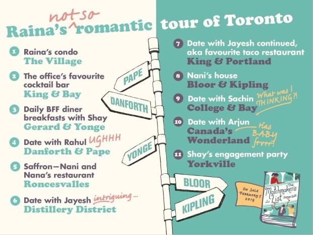 The Matchmaker's List Toronto Dates