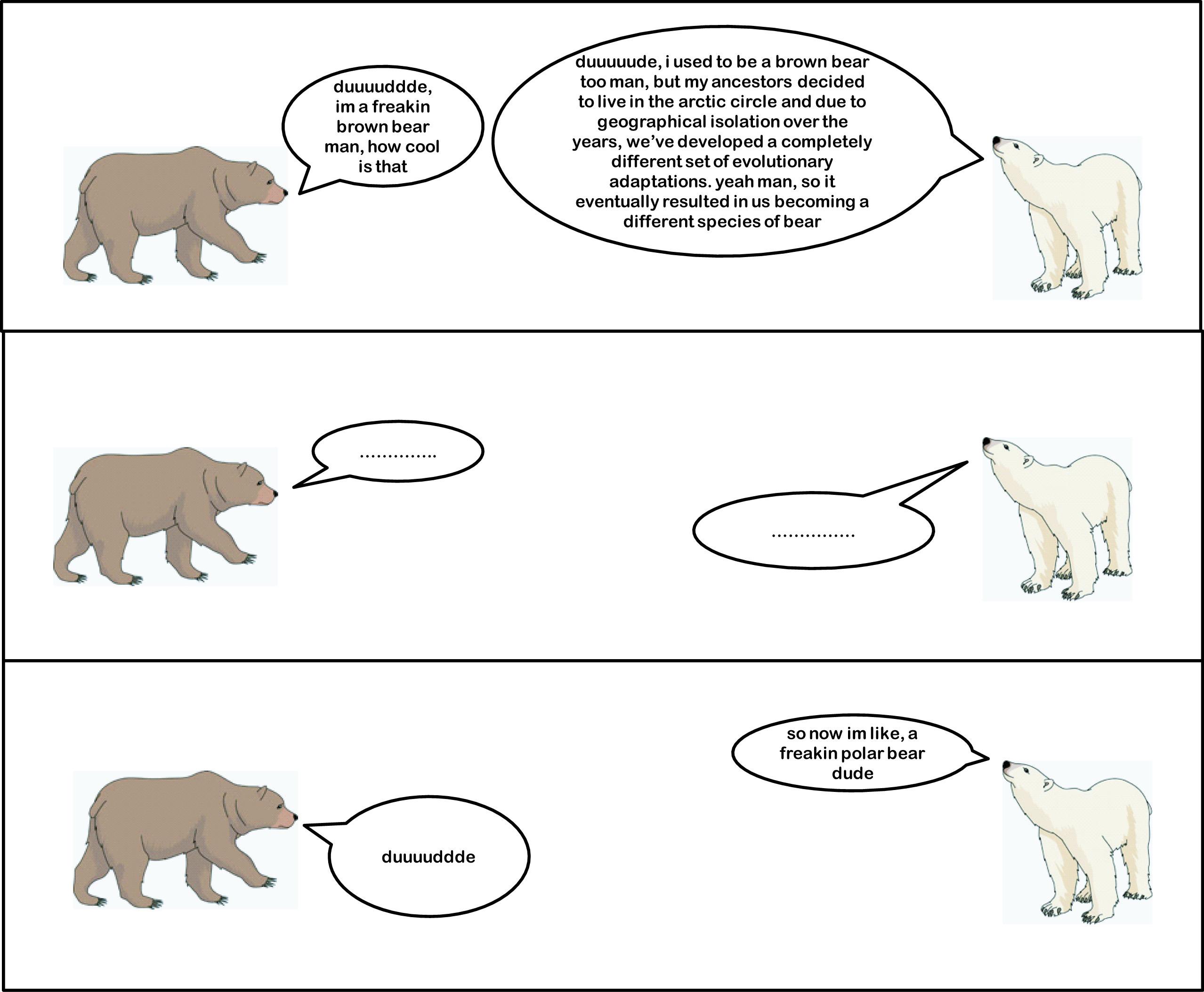 Evolution In Comics