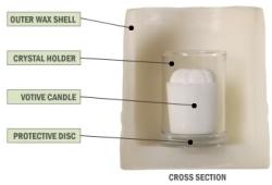 cutaway candle