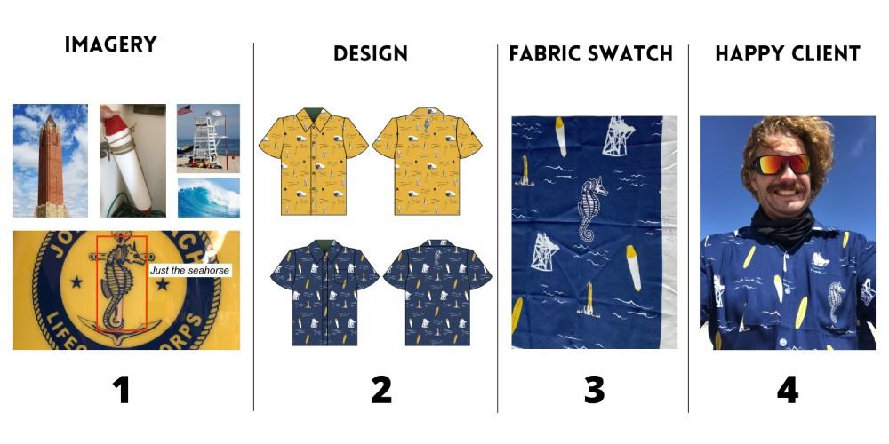 Candor Threads Hawaiian Shirt design steps