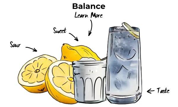 Balancing cocktails