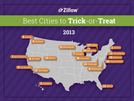 Zillow Trick or Treat Map