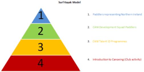 surf-kayak