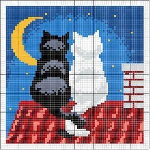 Kanaviçe (Etamin) Kedi Şablonları (12)