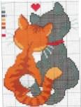 Kanaviçe (Etamin) Kedi Şablonları (3)