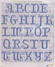 Kanaviçe, etamin alfabe, harf ve rakam şablonu (26)