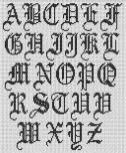 Kanaviçe, etamin alfabe, harf ve rakam şablonu (29)