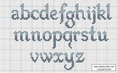Kanaviçe, etamin alfabe, harf ve rakam şablonu (34)