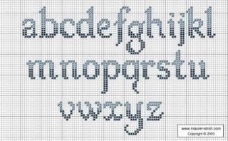 Kanaviçe, etamin alfabe, harf ve rakam şablonu (36)