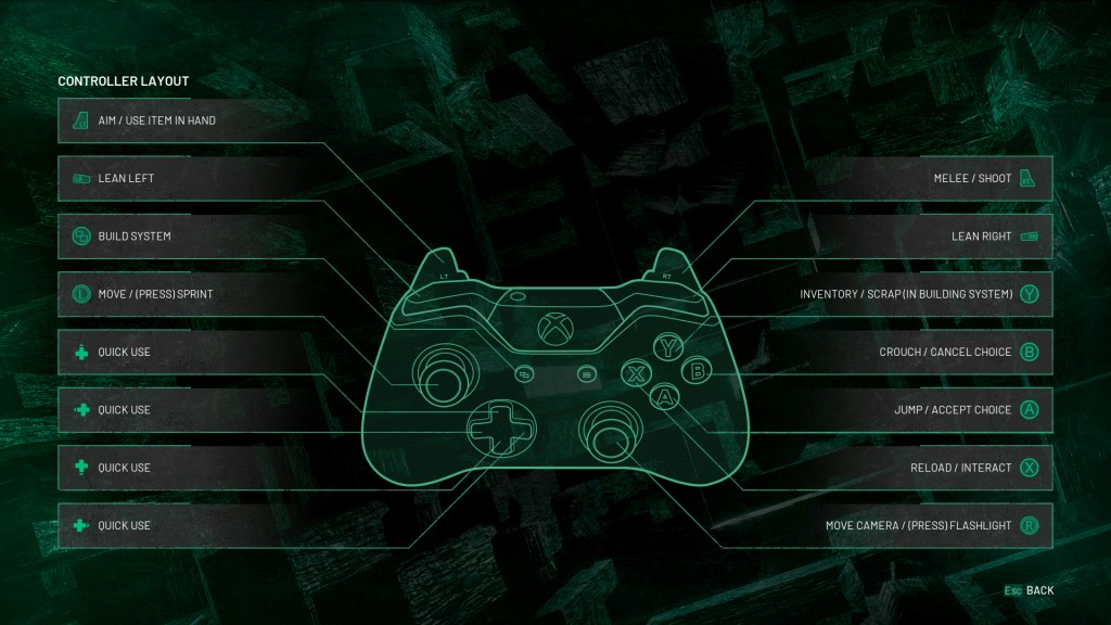 chernobylite controller layout