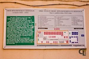 Tablica informacyjna o obozach w Szebniach.