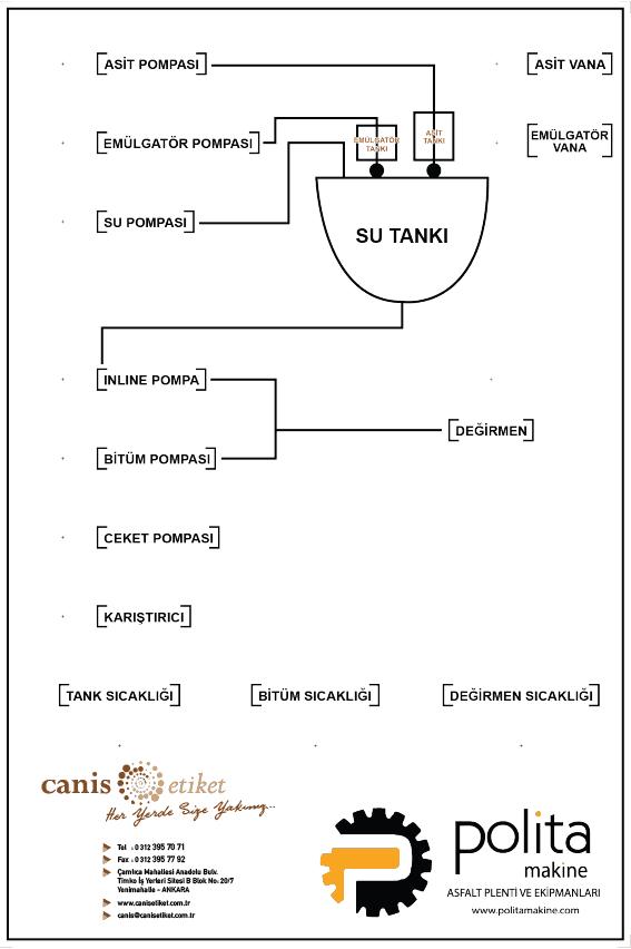 10-mimik diagram-01