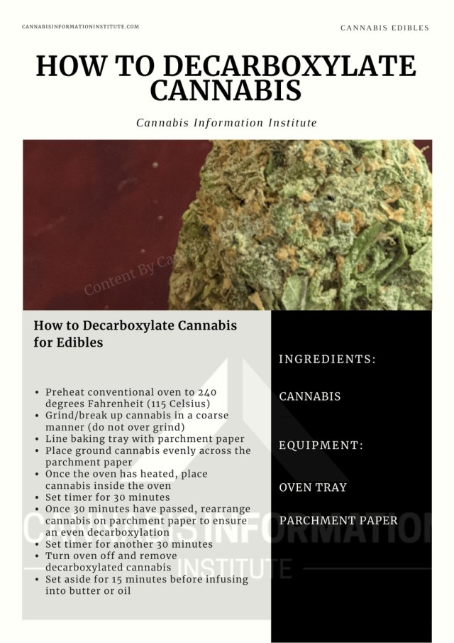 how to decarboxylate cannabis how to decarb for edibles, do you have to decarb cannabis for oil, cannabis oil, decarboxylation cannabis, decarboxylation recipe, decarboxylation convection oven, cannabinoid decarboxylation, decarboxylation kief, decarboxylation without heat, lemon juice decarboxylation, decarboxylation after extraction, decarboxylate before making oil, cannabis edibles,