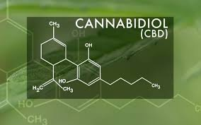 cbd oil chemical image