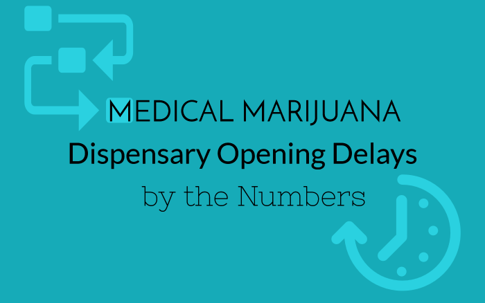 Medical Marijuana Dispensary Opening Delays by the Numbers