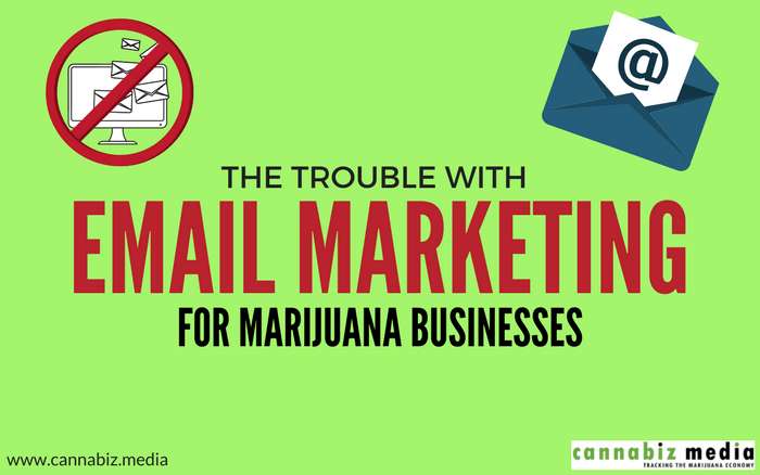 The Trouble with Email Marketing for Marijuana Businesses